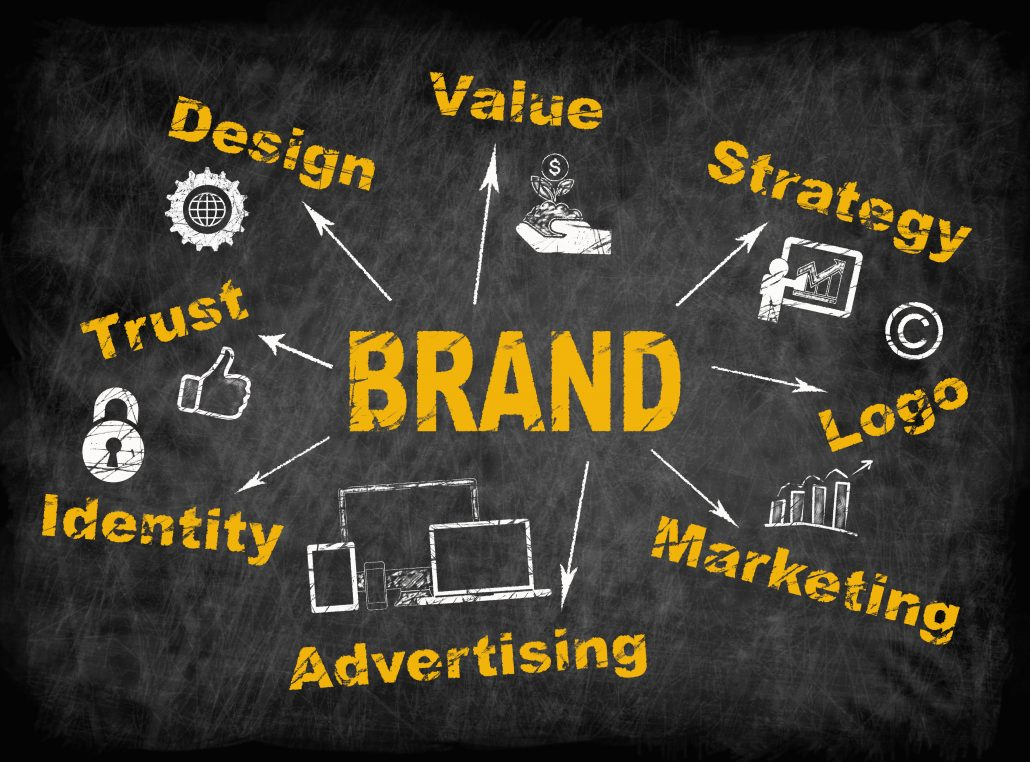 A Look at the Brand Development Process