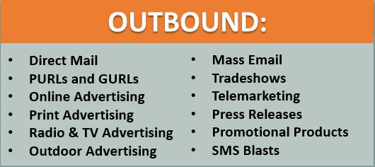 Outbound Marketing Channels1