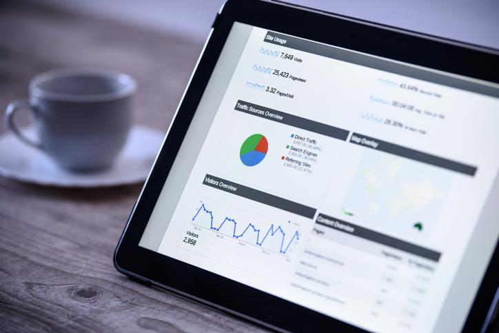 Analyze Reporting Data to Prove ROI