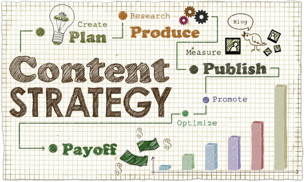 Adventure's Ultimate Guide to Creating a Content Strategy