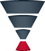 aftersale-funnel